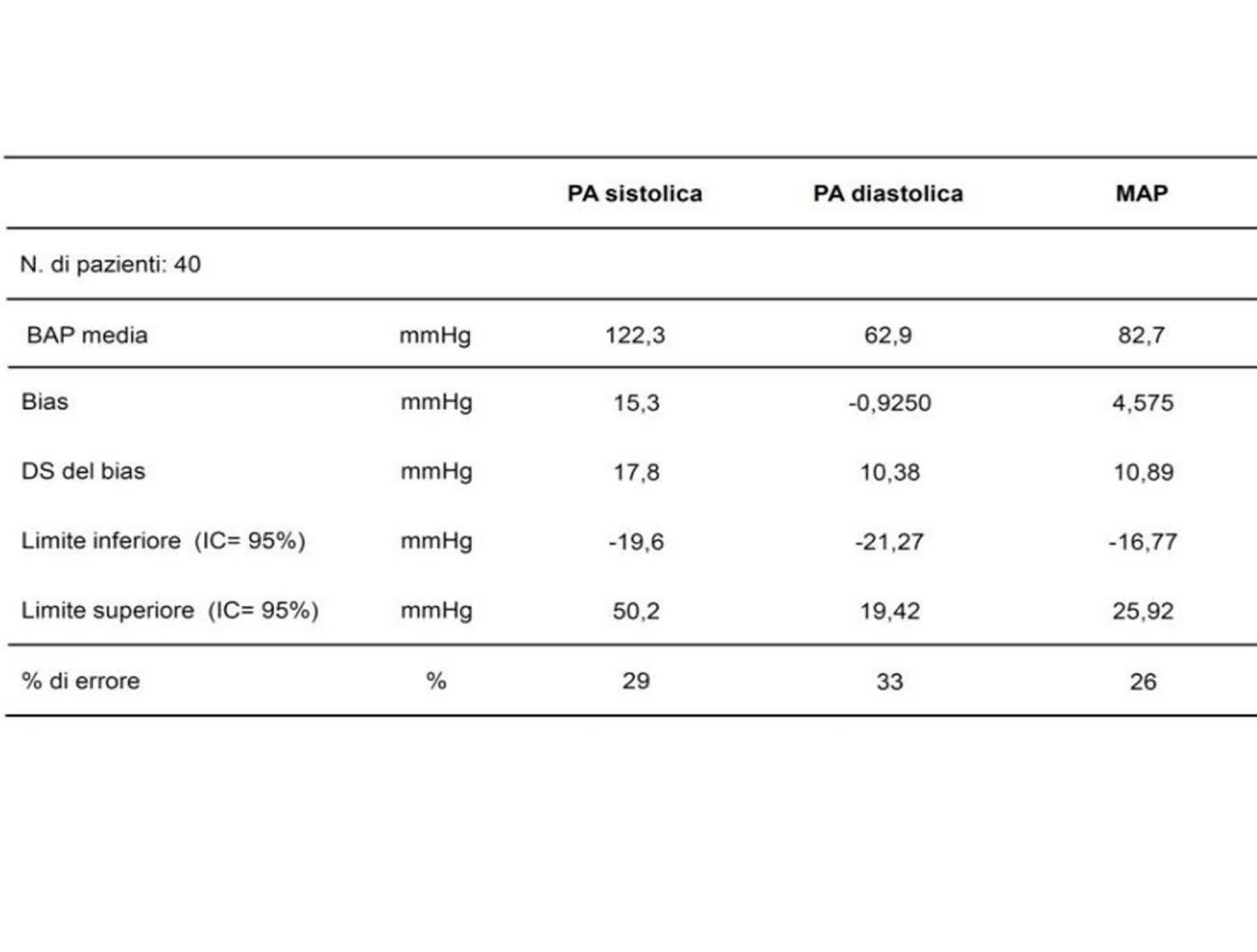 Схема лечение тяжелой гипертонии - Ipertensione passo 3 di grado 3 10 mb